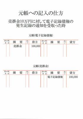 元帳(電子記録債権・売掛金)