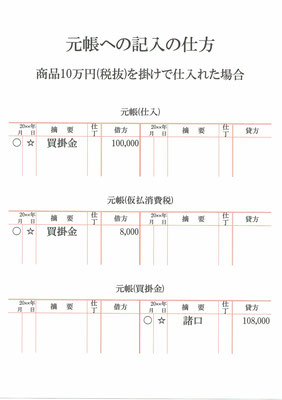 元帳(仕入・消費税・買掛金)