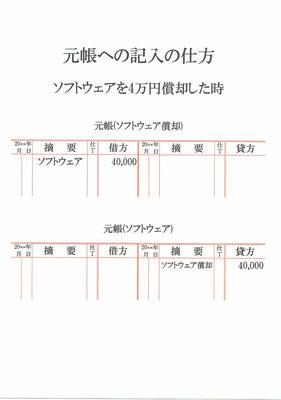元帳(ソフトウェア償却・ソフトウェア)