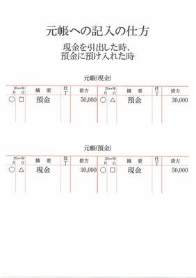 元帳(現金・預金)