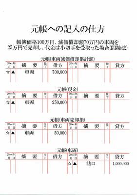 元帳(車両減価償却累計額・現金・車両売却損・車両)