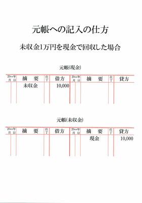 元帳(現金・未収金)
