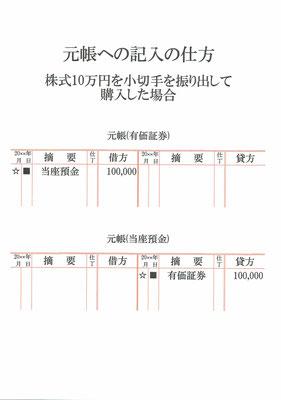 元帳(有価証券・当座預金)