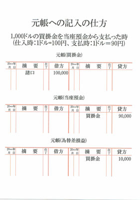 元帳(買掛金・当座預金・為替差損益)