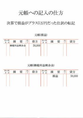 元帳(損益・繰越利益剰余金)