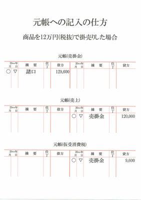 元帳(売上・売掛金・仮受消費税)