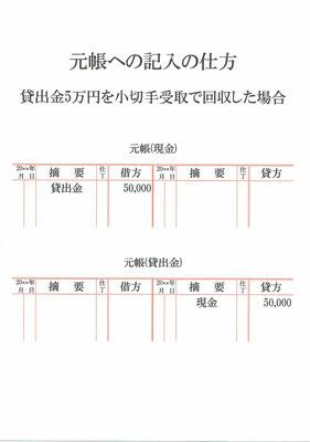 元帳(現金・貸出金)