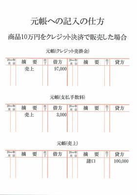 元帳(クレジット売掛金・支払手数料・売上)
