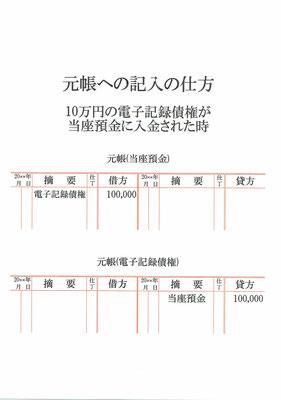 元帳(当座預金・電子記録債権)