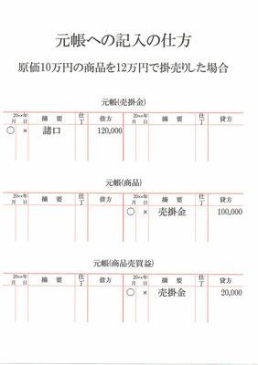 元帳(売掛金、商品、商品売買益)