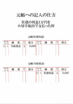 元帳(社債利息・当座預金)
