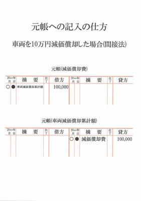 元帳(減価償却費・車両減価償却累計額)