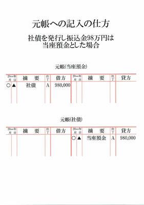 元帳(当座預金・社債)