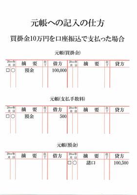 元帳(買掛金・支払手数料・預金)