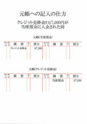 元帳(当座預金・クレジット売掛金)