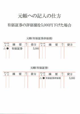 元帳(有価証券評価損・有価証券)