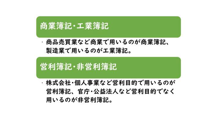 簿記の種類 商業簿記・工業簿記 営利簿記・非営利簿記