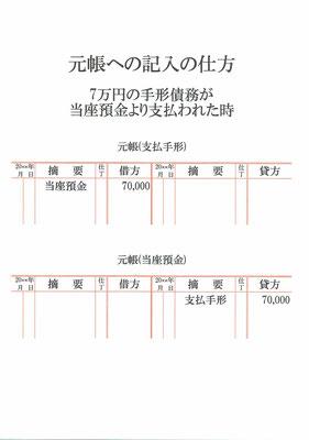 元帳(支払手形・当座預金)