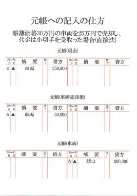 元帳(現金・車両売却損・車両)