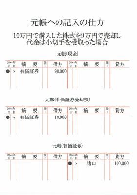 元帳(現金・有価証券売却損・有価証券)