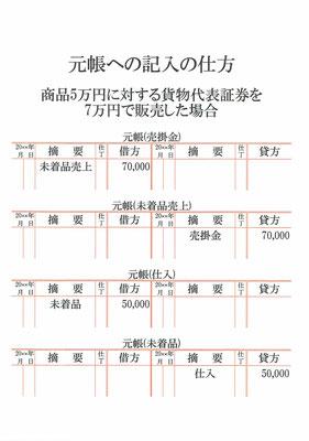 元帳(売掛金・未着品売上・仕入・未着品)