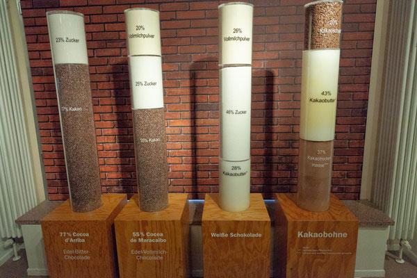 """23.06. Im """"Chocoversum"""" besuchen wir eine interessante Führung und kaufen bzw. verkosten natürlich Schokolade."""