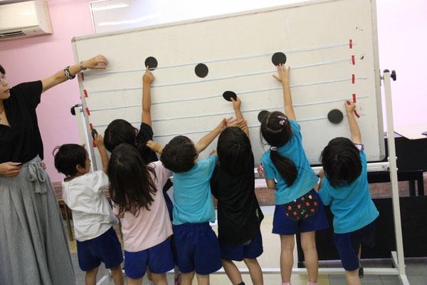 幼稚園リトミック 読譜の導入 どれみ音楽教室