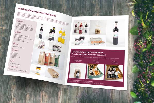 Gestaltung Produktfolder + Bestellformular – Brandleitnergut