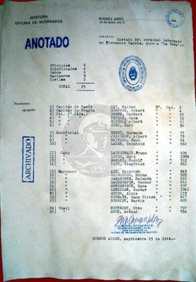 Liste der Personen die in Florencio Varela aus Sichherheitsgründen untergebracht waren.