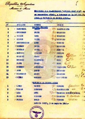 Interniert in Buenos Aires - Zentrum - Position 6.