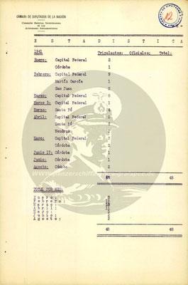 Satistik 1941.