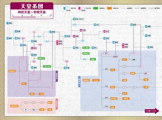 日本史参考書・作図