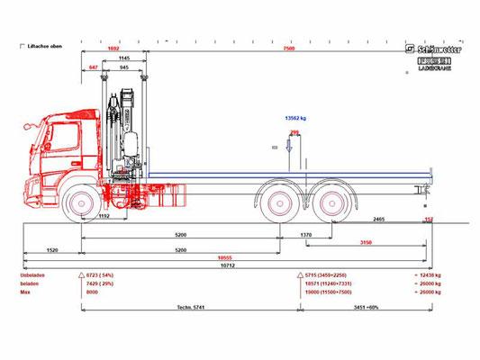 Schönwetter - Fassi Ladekrane Planung-1
