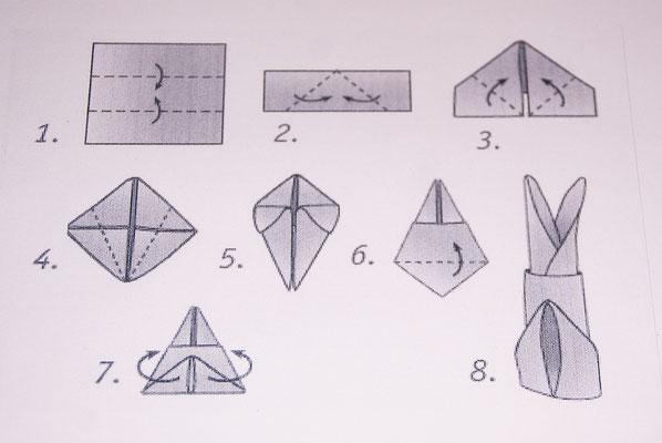 Anleitung für den Seriettenhasen