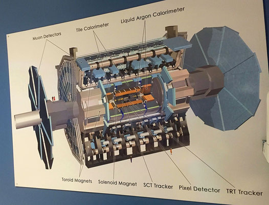 calorimeter at CERN