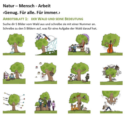 Klick für Infos Arbeitblätter und Lösungen bei Naturpark Thal -