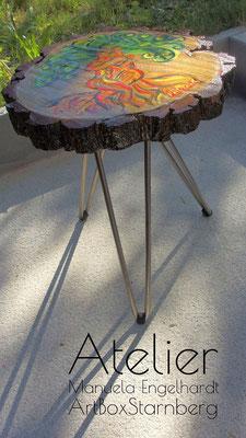 Atelier Manuela Engelhardt, ArtBoxStarnberg