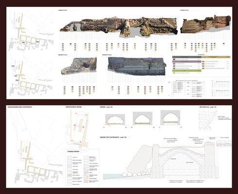 /Analisi degradi e progetto di restauro