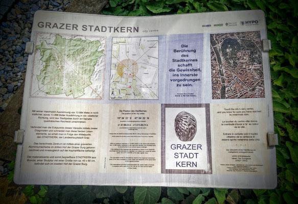 Grazer Stadt Kern