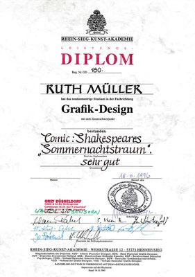 Diplom RSAK | Graphik-Design | 1996