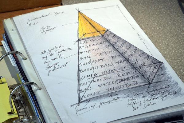 """Der Anfang von allem: Die ersten Skizzen von Angela Schuster für die """"Goldene Sportpyramide"""". Foto: 2000meter.de"""