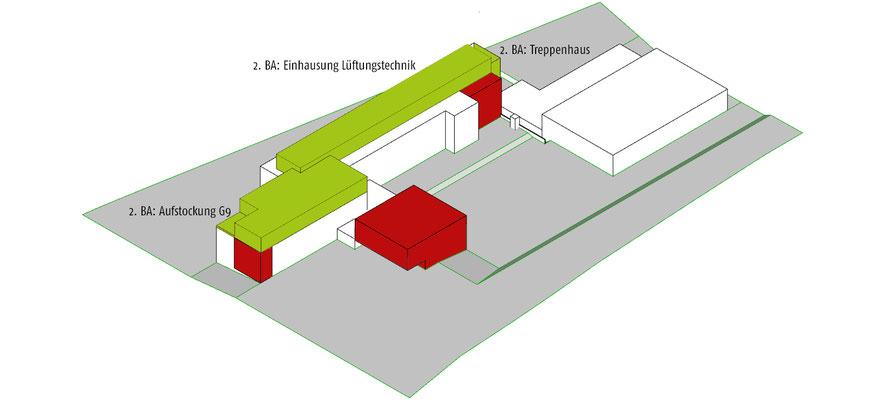 Dreikönigsgymnasium Köln, 2. Bauabschnitt, Animation