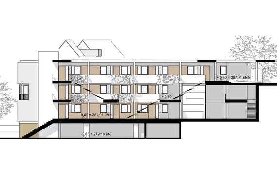Wettbewerb I Quartiersentwicklung Breitenhagen, Altena, Längsschnitt begrünter Innenhof