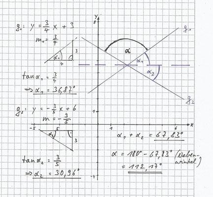 quadratische gleichungen nullstellen einer parabel. Black Bedroom Furniture Sets. Home Design Ideas