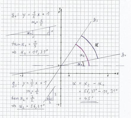 quadratische gleichungen nullstellen einer parabel schulaufgaben mathe realschule. Black Bedroom Furniture Sets. Home Design Ideas
