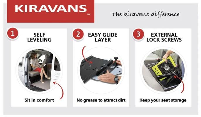 The Kiravans Difference