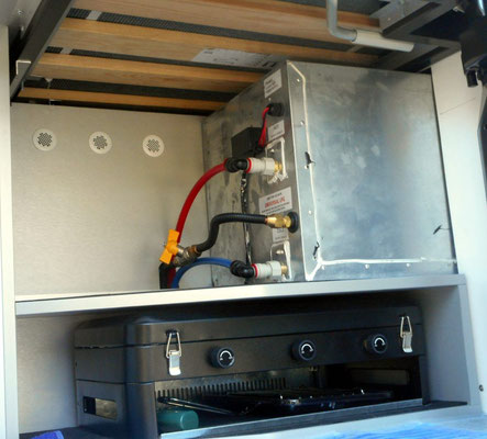 outside BBQ cooker stored under HWS in bed area