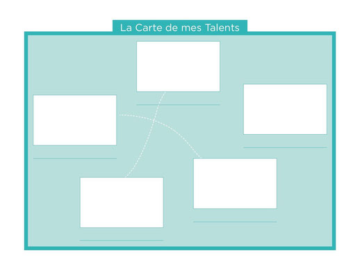 La Carte des Talents