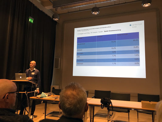Dirk Herzer erklärt, warum es sich lohnt, eine Website-Statistik durchzuführen.
