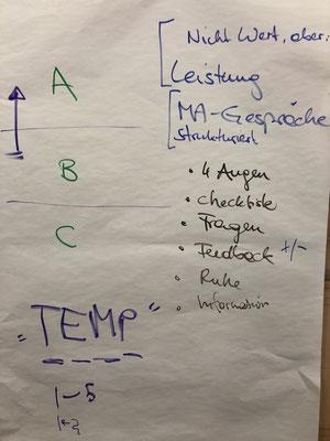 Führungskräfteschulung